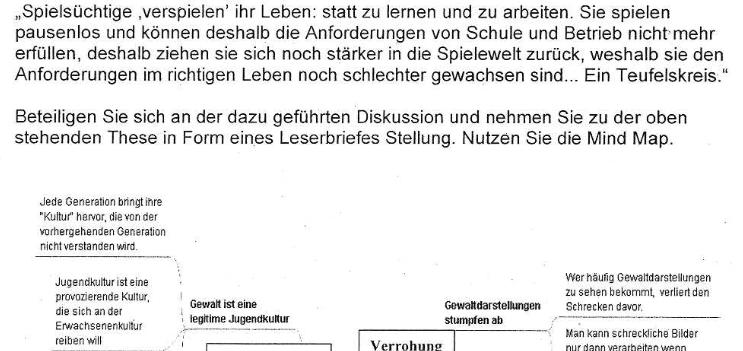 Brn Formen Der Schulaufgaben Im Fach Deutsch